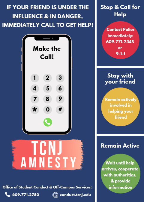 Conduct Amnesty Magnet 2019